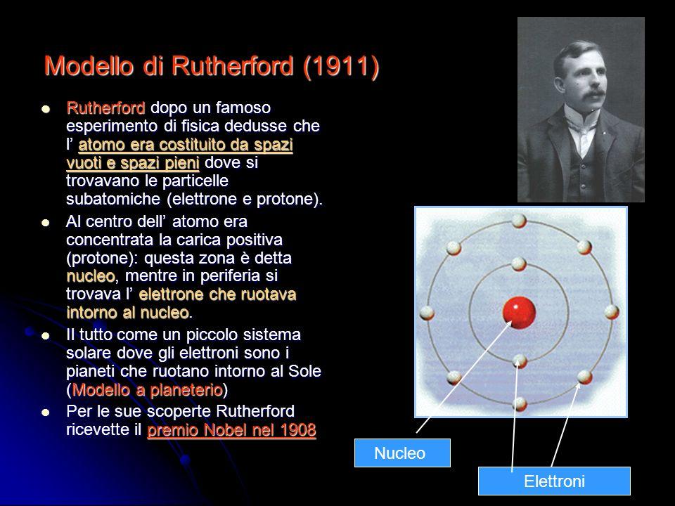 Modello di Rutherford (1911) Rutherford dopo un famoso esperimento di fisica dedusse che l atomo era costituito da spazi vuoti e spazi pieni dove si t