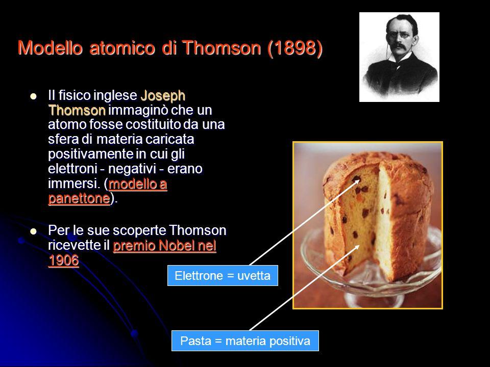 Modello atomico di Thomson (1898) Il fisico inglese Joseph Thomson immaginò che un atomo fosse costituito da una sfera di materia caricata positivamen