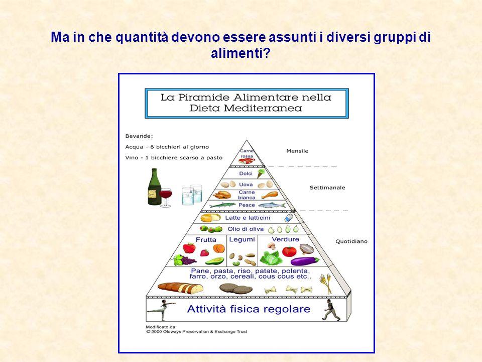 Ma in che quantità devono essere assunti i diversi gruppi di alimenti?