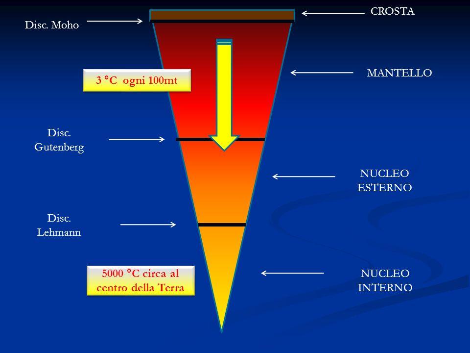 gradiente geotermico l'aumento della temperatura con la profondità. Fino ad una certa profondità la temperatura aumenta di 3 gradi ogni 100 metri Man