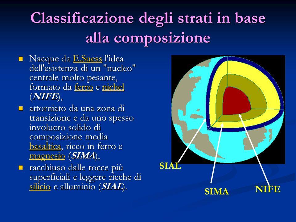 La crosta è più sottile al di sotto degli oceani (5-10 km), meno sottile nei continenti (40 km), più sviluppata al di sotto delle montagne (oltre 60-70 km).