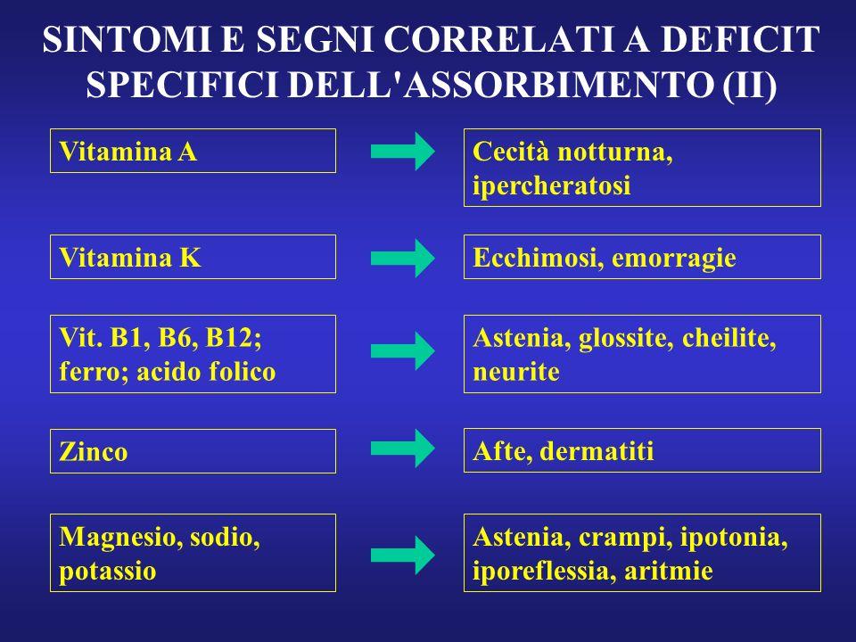 SINTOMI E SEGNI CORRELATI A DEFICIT SPECIFICI DELL'ASSORBIMENTO (II) Vitamina A Vitamina K Vit. B1, B6, B12; ferro; acido folico Zinco Magnesio, sodio