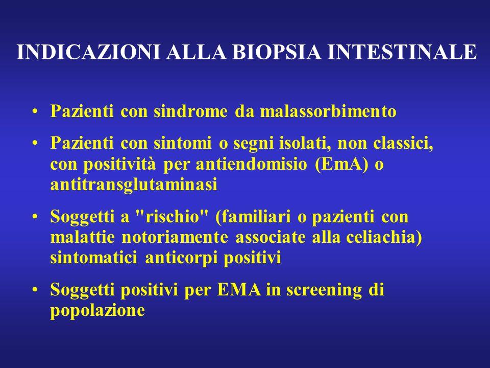 INDICAZIONI ALLA BIOPSIA INTESTINALE Pazienti con sindrome da malassorbimento Pazienti con sintomi o segni isolati, non classici, con positività per a