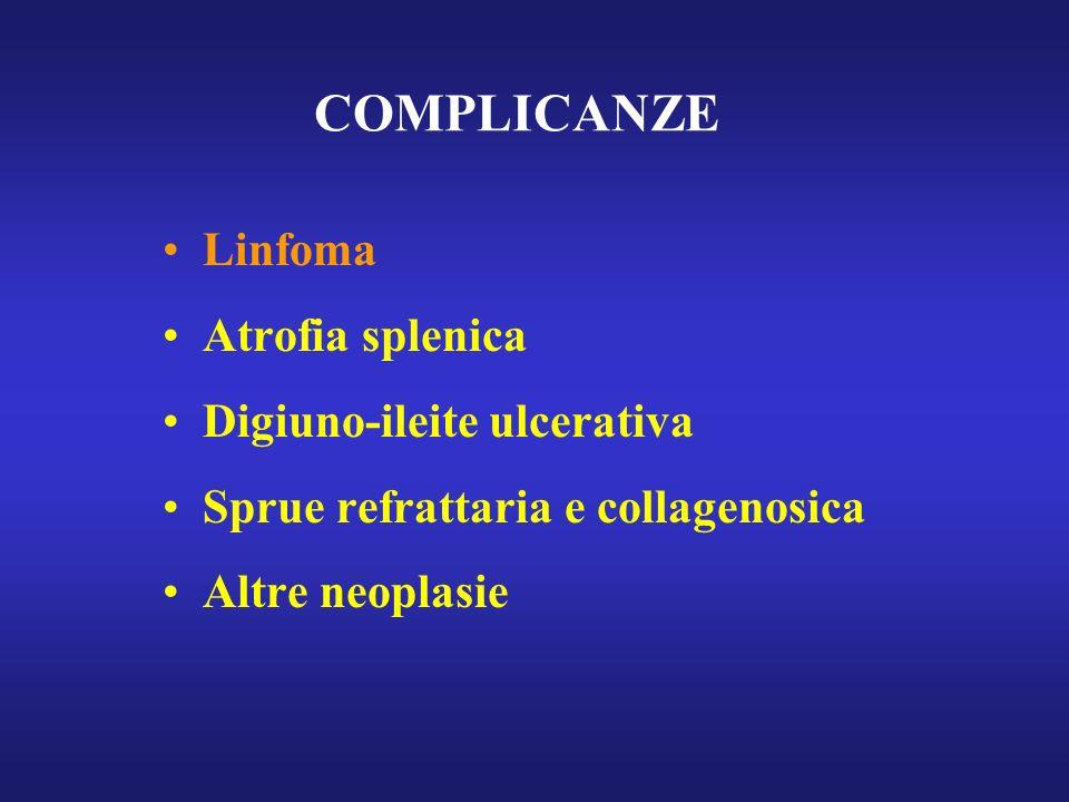 COMPLICANZE Linfoma Atrofia splenica Digiuno-ileite ulcerativa Sprue refrattaria e collagenosica Altre neoplasie