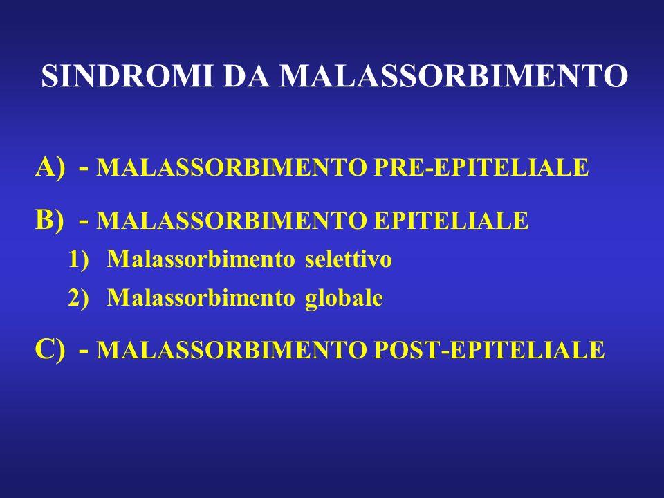 SINDROMI DA MALASSORBIMENTO A)- MALASSORBIMENTO PRE-EPITELIALE B)- MALASSORBIMENTO EPITELIALE 1)Malassorbimento selettivo 2)Malassorbimento globale C)