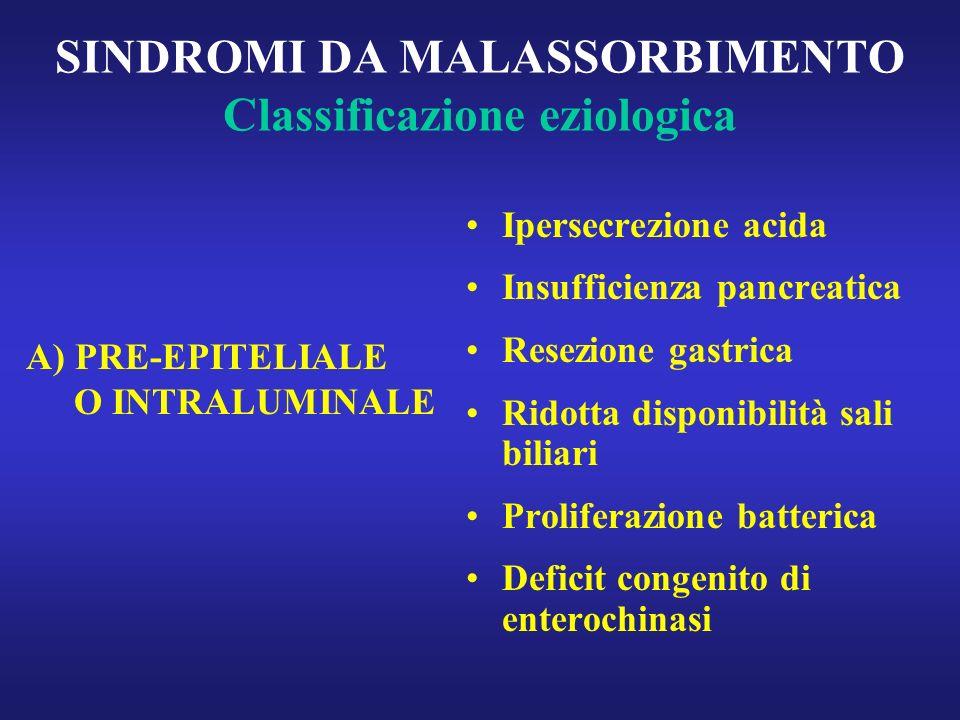 SINDROMI DA MALASSORBIMENTO Classificazione eziologica Ipersecrezione acida Insufficienza pancreatica Resezione gastrica Ridotta disponibilità sali bi