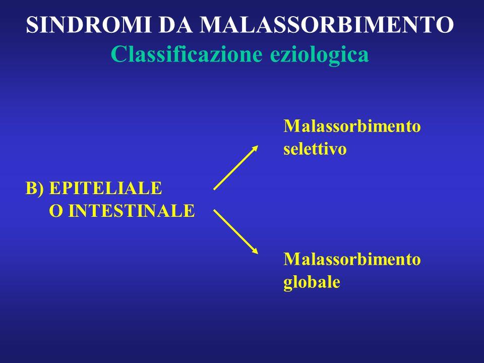 SINDROMI da MALASSORBIMENTO Malassorbimento selettivo - deficit enzimatici congeniti - deficit del trasporto di aminoacidi - a – ß lipoproteinemia - Malassorbimento Vit.