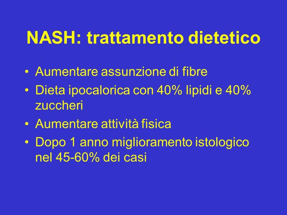 NASH: trattamento dietetico Aumentare assunzione di fibre Dieta ipocalorica con 40% lipidi e 40% zuccheri Aumentare attività fisica Dopo 1 anno miglio