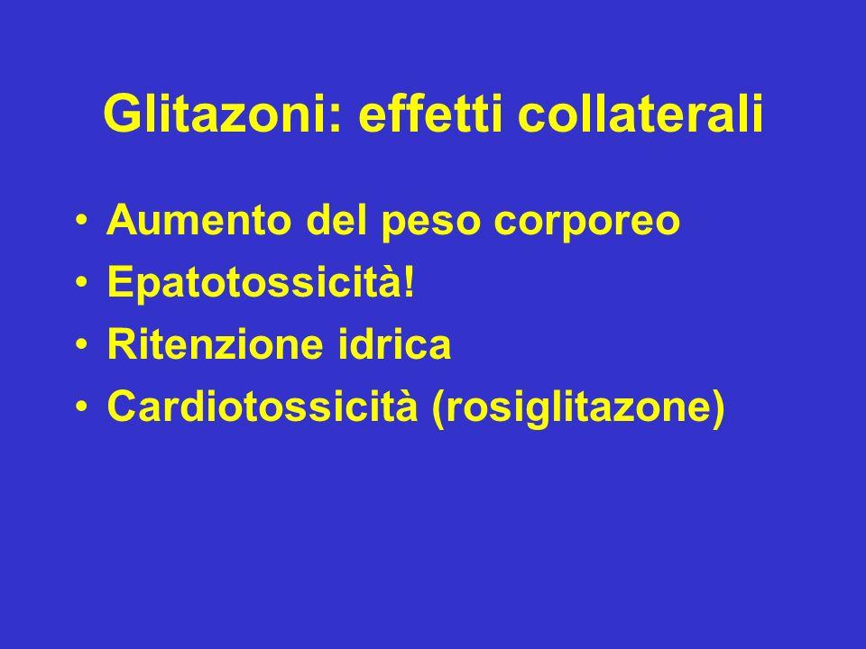 Glitazoni: effetti collaterali Aumento del peso corporeo Epatotossicità! Ritenzione idrica Cardiotossicità (rosiglitazone)