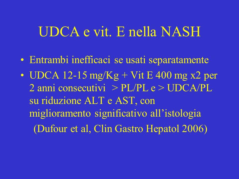 UDCA e vit. E nella NASH Entrambi inefficaci se usati separatamente UDCA 12-15 mg/Kg + Vit E 400 mg x2 per 2 anni consecutivi > PL/PL e > UDCA/PL su r