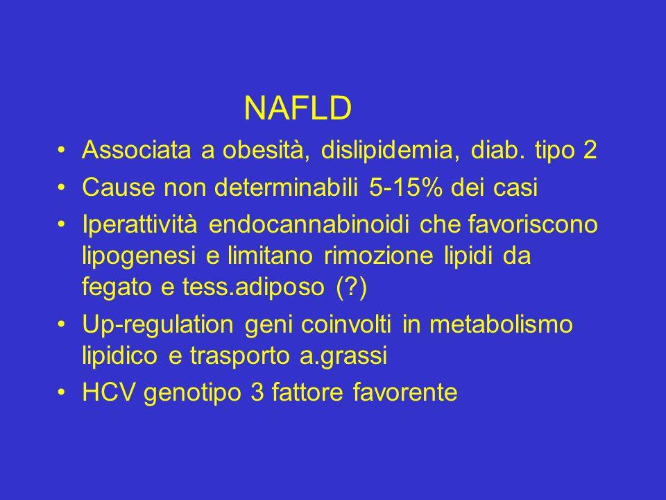 NAFLD Associata a obesità, dislipidemia, diab. tipo 2 Cause non determinabili 5-15% dei casi Iperattività endocannabinoidi che favoriscono lipogenesi