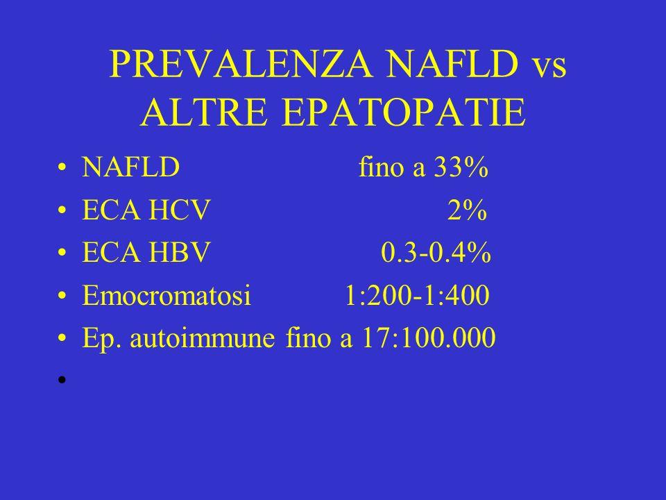 PREVALENZA NAFLD vs ALTRE EPATOPATIE NAFLD fino a 33% ECA HCV 2% ECA HBV 0.3-0.4% Emocromatosi 1:200-1:400 Ep. autoimmune fino a 17:100.000