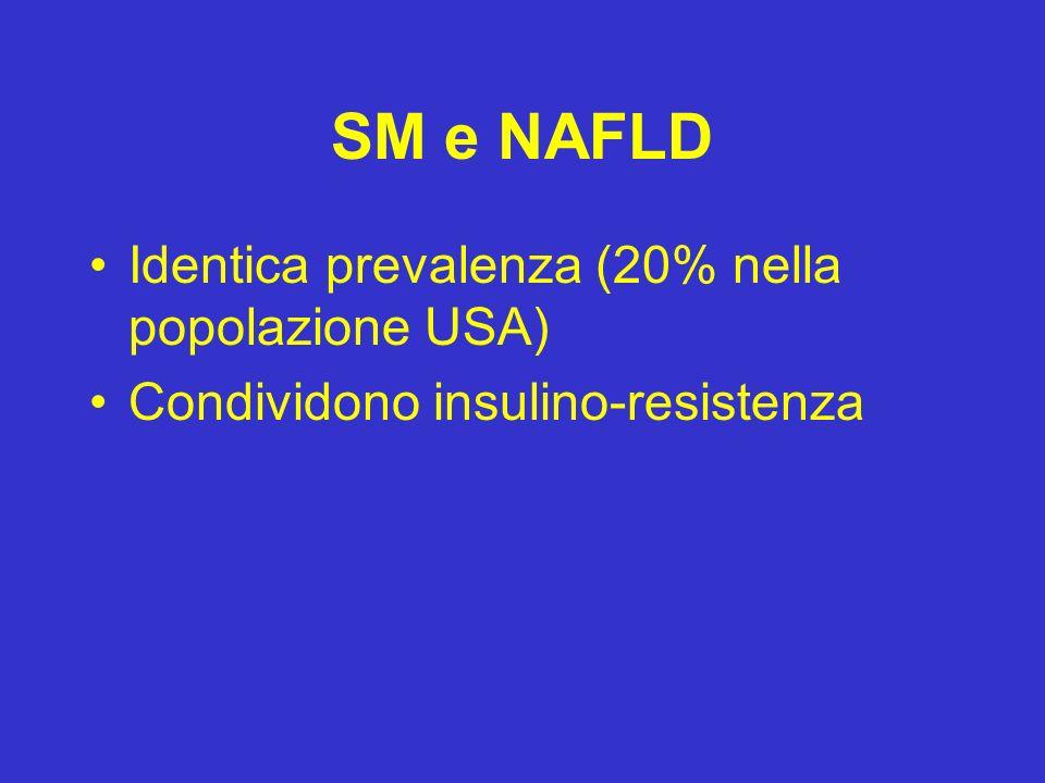 SM e NAFLD Identica prevalenza (20% nella popolazione USA) Condividono insulino-resistenza