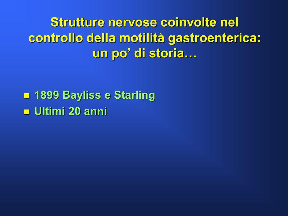 Strutture nervose coinvolte nel controllo della motilità gastroenterica: un po di storia… n 1899 Bayliss e Starling n Ultimi 20 anni