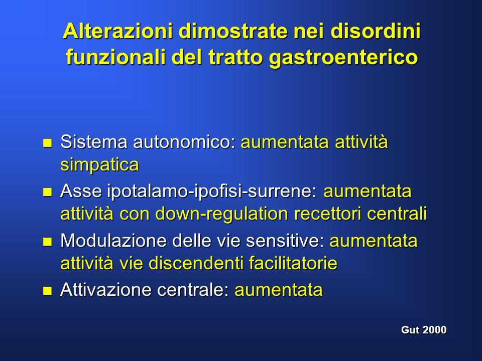 Alterazioni dimostrate nei disordini funzionali del tratto gastroenterico n Sistema autonomico: aumentata attività simpatica n Asse ipotalamo-ipofisi-