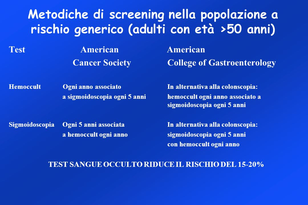 Metodiche di screening nella popolazione a rischio generico (adulti con età >50 anni) Test American American Cancer Society College of Gastroenterolog