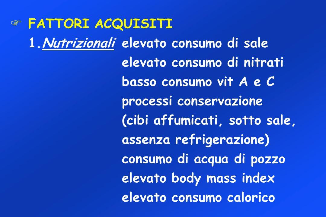 FATTORI ACQUISITI 1.Nutrizionalielevato consumo di sale elevato consumo di nitrati basso consumo vit A e C processi conservazione (cibi affumicati, so