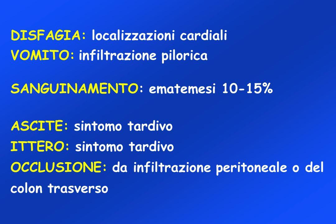 DISFAGIA: localizzazioni cardiali VOMITO: infiltrazione pilorica SANGUINAMENTO: ematemesi 10-15% ASCITE: sintomo tardivo ITTERO: sintomo tardivo OCCLU