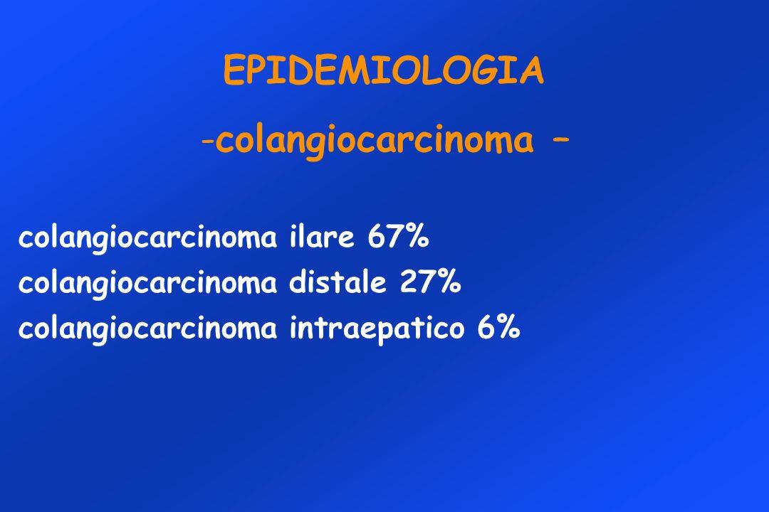 EPIDEMIOLOGIA - -colangiocarcinoma – colangiocarcinoma ilare 67% colangiocarcinoma distale 27% colangiocarcinoma intraepatico 6%