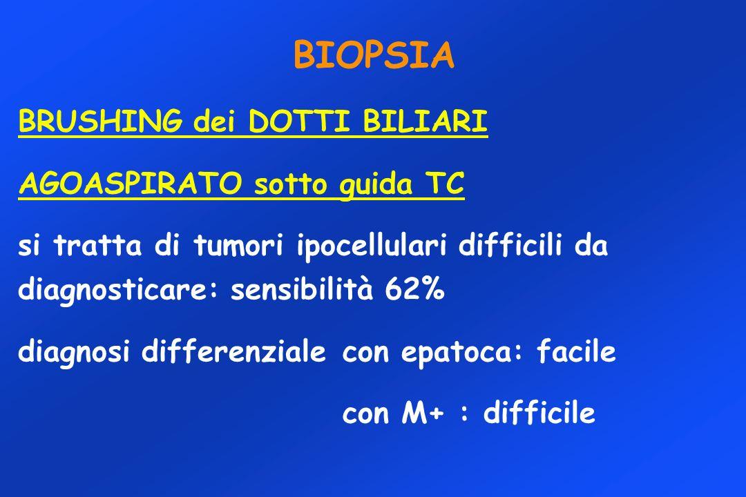 BIOPSIA BRUSHING dei DOTTI BILIARI AGOASPIRATO sotto guida TC si tratta di tumori ipocellulari difficili da diagnosticare: sensibilità 62% diagnosi di