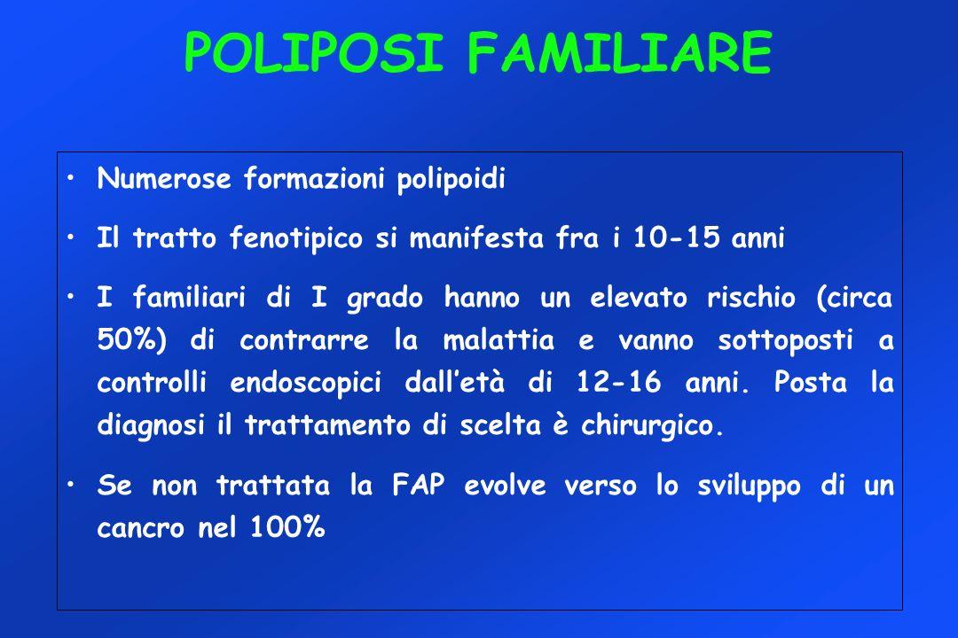 POLIPOSI FAMILIARE Numerose formazioni polipoidi Il tratto fenotipico si manifesta fra i 10-15 anni I familiari di I grado hanno un elevato rischio (c