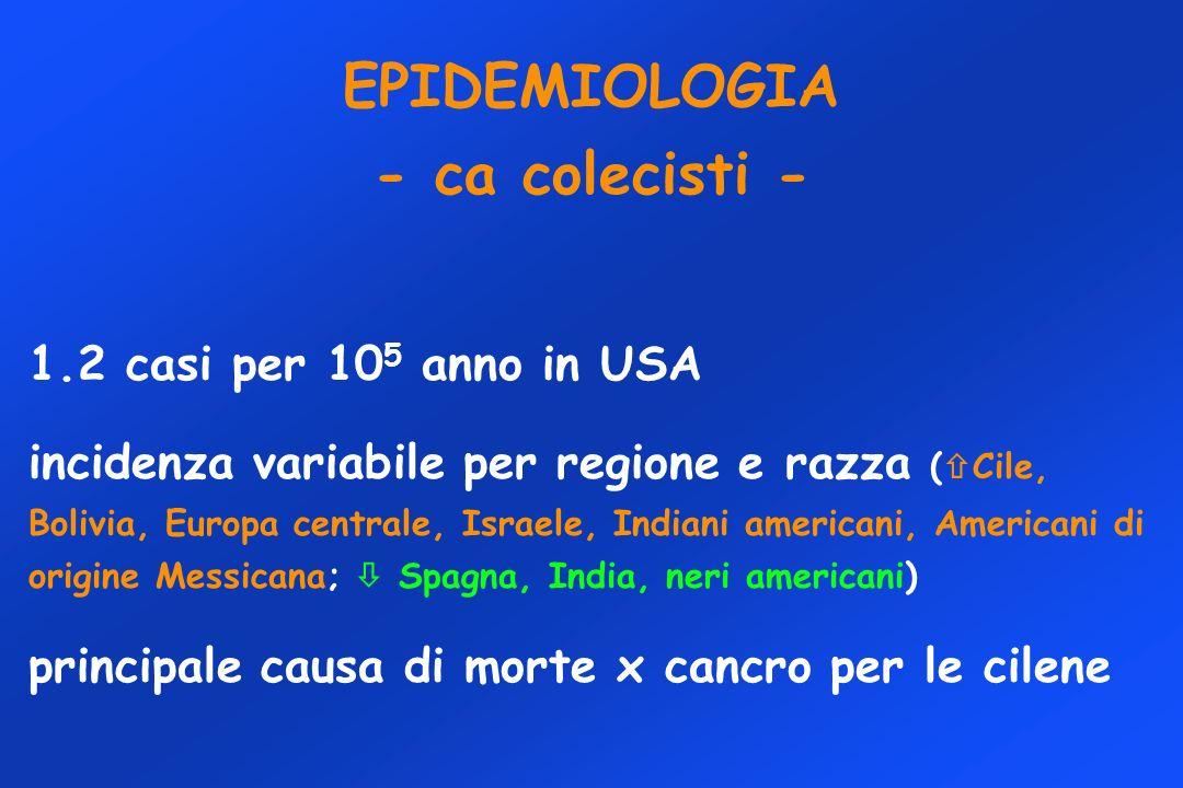EPIDEMIOLOGIA - ca colecisti - 1.2 casi per 10 5 anno in USA incidenza variabile per regione e razza ( Cile, Bolivia, Europa centrale, Israele, Indian