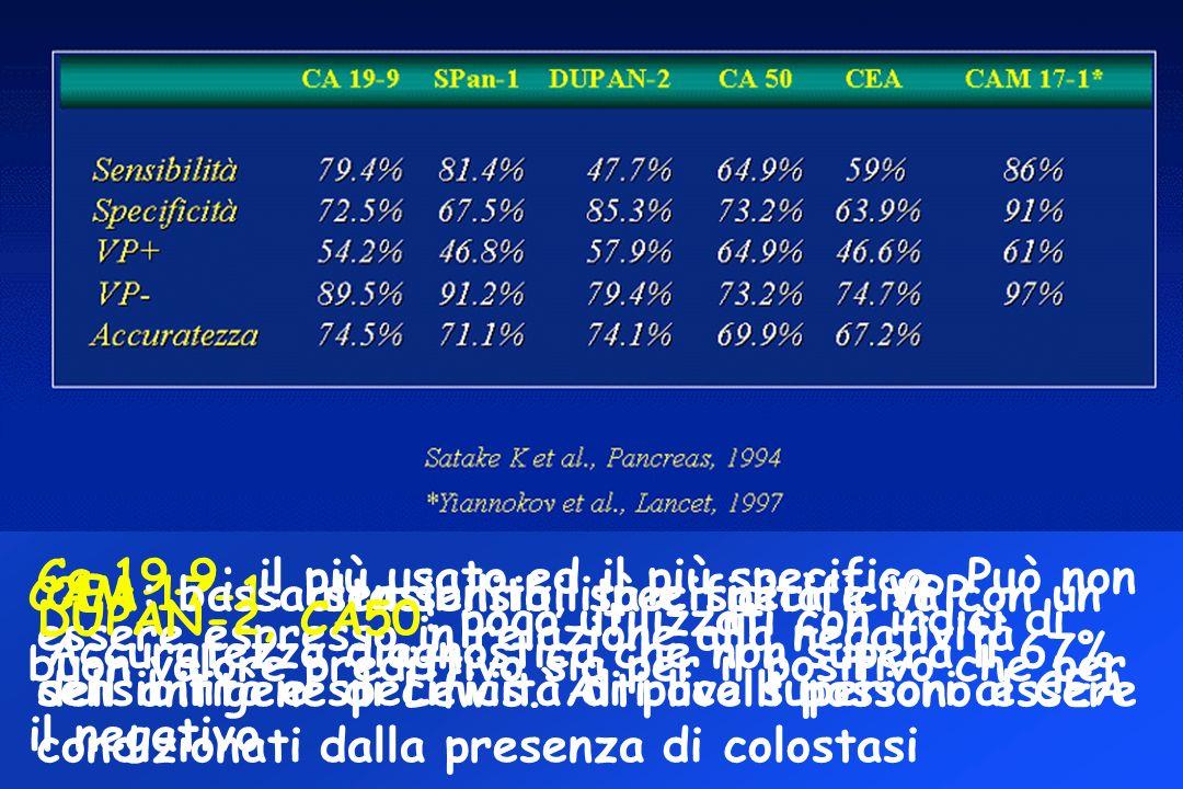 CAM 17-1: alta sensibilità e specificità con un buon valore predittivo sia per il positivo che per il negativo Ca 19.9: il più usato ed il più specifico.