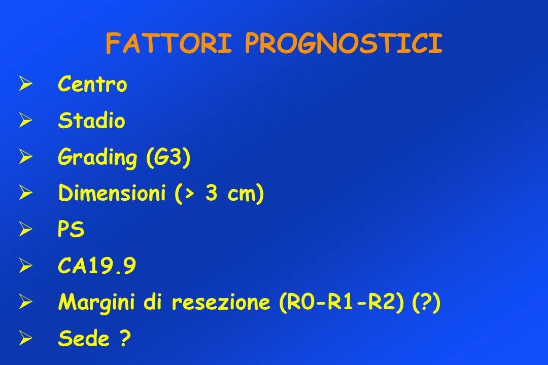 FATTORI PROGNOSTICI Centro Stadio Grading (G3) Dimensioni (> 3 cm) PS CA19.9 Margini di resezione (R0-R1-R2) (?) Sede ?