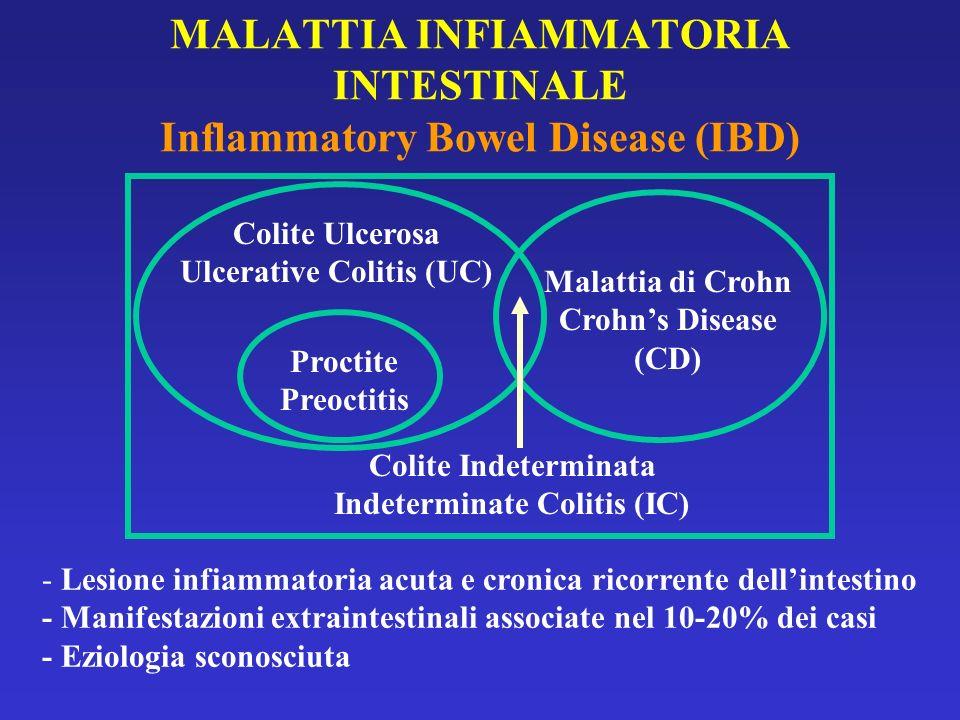 MALATTIA INFIAMMATORIA INTESTINALE Inflammatory Bowel Disease (IBD) Colite Ulcerosa Ulcerative Colitis (UC) Proctite Preoctitis Malattia di Crohn Croh