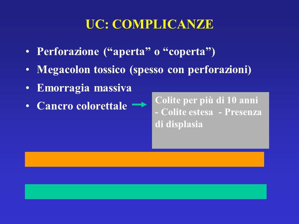 UC: COMPLICANZE Perforazione (aperta o coperta) Megacolon tossico (spesso con perforazioni) Emorragia massiva Cancro colorettale Colite per più di 10