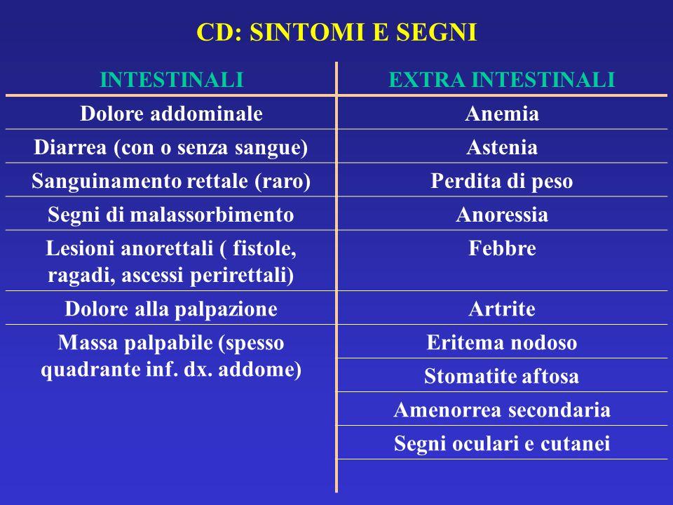 CD: SINTOMI E SEGNI INTESTINALIEXTRA INTESTINALI Dolore addominaleAnemia Diarrea (con o senza sangue)Astenia Sanguinamento rettale (raro)Perdita di pe