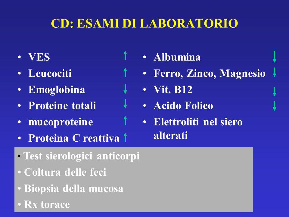 CD: ESAMI DI LABORATORIO VES Leucociti Emoglobina Proteine totali mucoproteine Proteina C reattiva Albumina Ferro, Zinco, Magnesio Vit. B12 Acido Foli