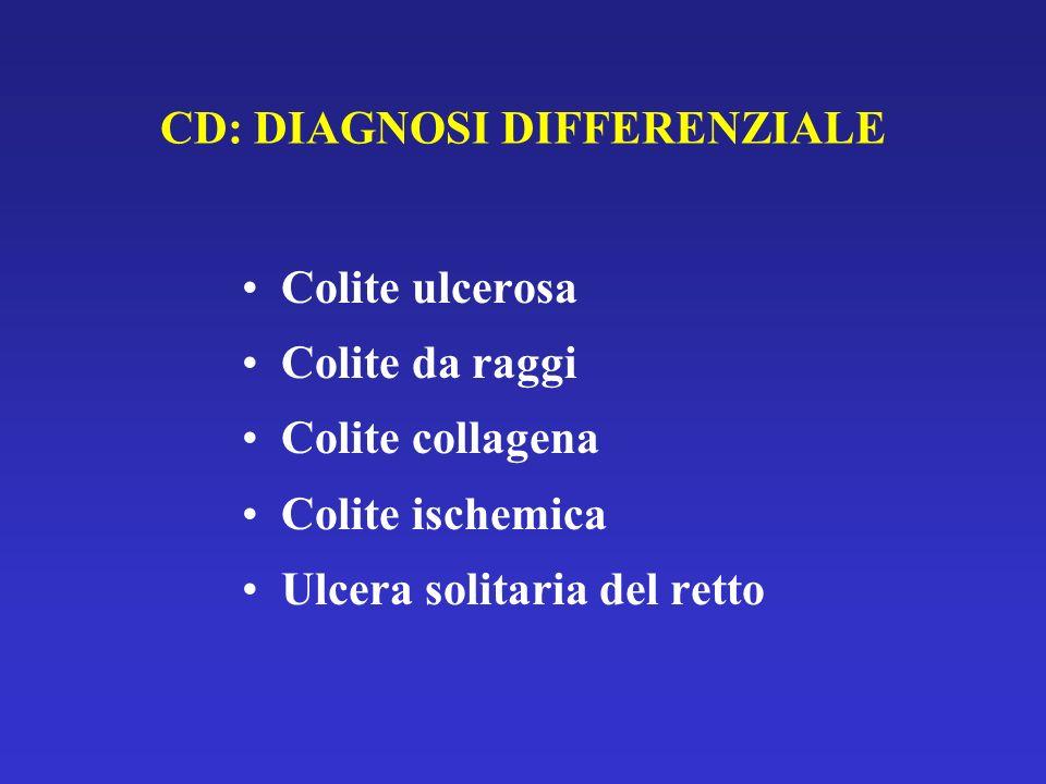 CD: DIAGNOSI DIFFERENZIALE Colite ulcerosa Colite da raggi Colite collagena Colite ischemica Ulcera solitaria del retto