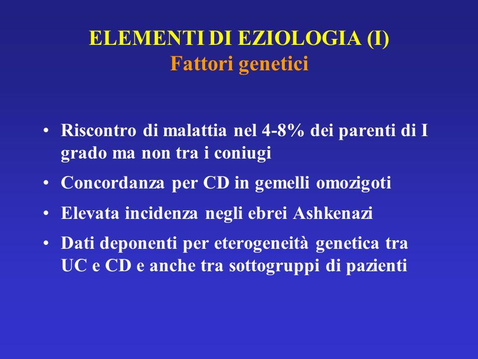 ELEMENTI DI EZIOLOGIA (I) Fattori genetici Riscontro di malattia nel 4-8% dei parenti di I grado ma non tra i coniugi Concordanza per CD in gemelli om