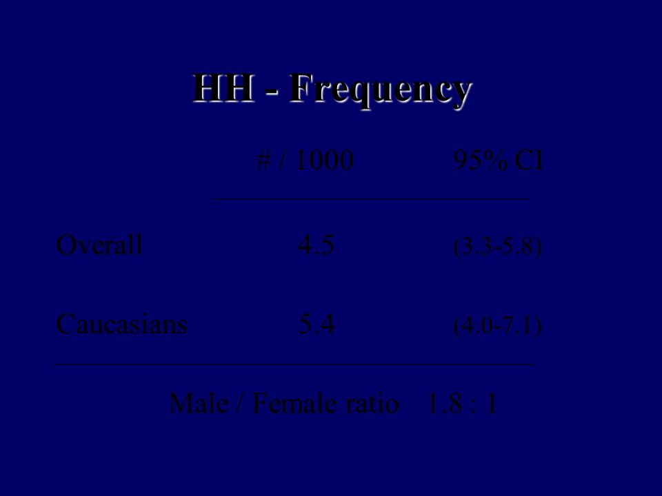 HH - Frequency # / 100095% CI Overall4.5 (3.3-5.8) Caucasians5.4 (4.0-7.1) Male / Female ratio 1.8 : 1