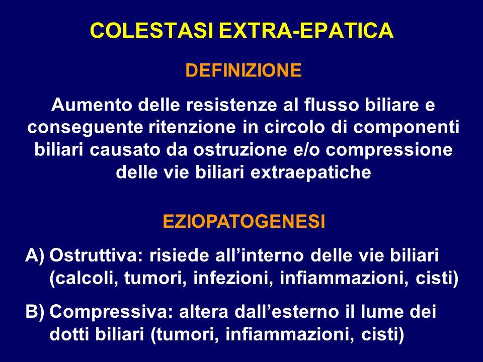 COLESTASI EXTRA-EPATICA DEFINIZIONE Aumento delle resistenze al flusso biliare e conseguente ritenzione in circolo di componenti biliari causato da os