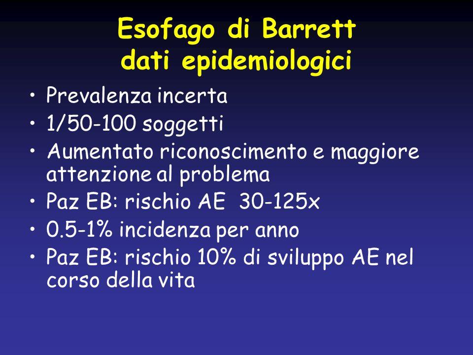 Esofago di Barrett dati epidemiologici Prevalenza incerta 1/50-100 soggetti Aumentato riconoscimento e maggiore attenzione al problema Paz EB: rischio