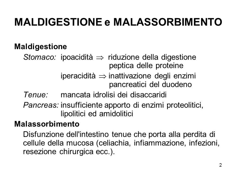 2 MALDIGESTIONE e MALASSORBIMENTO Maldigestione Stomaco: ipoacidità riduzione della digestione peptica delle proteine iperacidità inattivazione degli enzimi pancreatici del duodeno Tenue: mancata idrolisi dei disaccaridi Pancreas: insufficiente apporto di enzimi proteolitici, lipolitici ed amidolitici Malassorbimento Disfunzione dell intestino tenue che porta alla perdita di cellule della mucosa (celiachia, infiammazione, infezioni, resezione chirurgica ecc.).