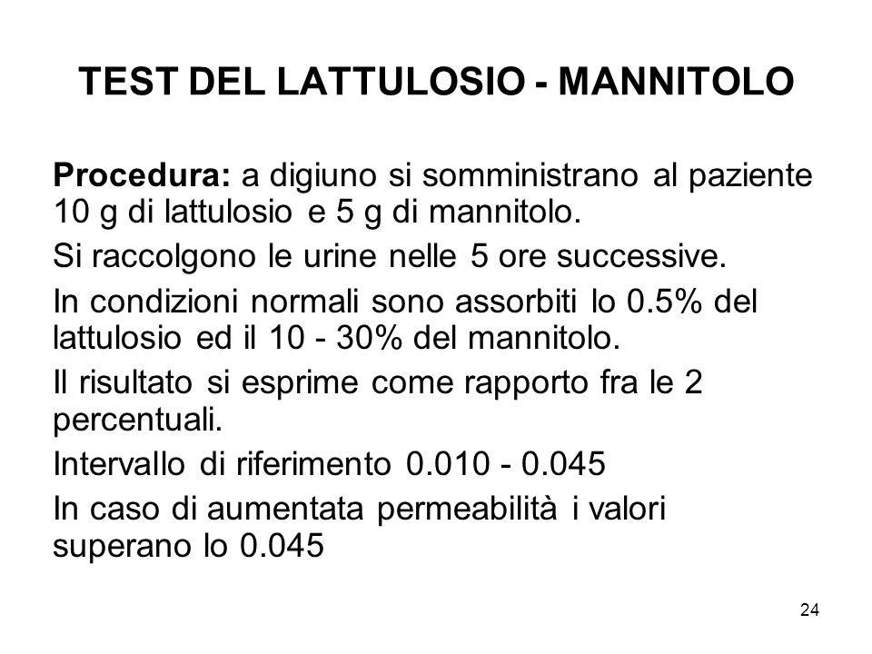 24 TEST DEL LATTULOSIO - MANNITOLO Procedura: a digiuno si somministrano al paziente 10 g di lattulosio e 5 g di mannitolo.