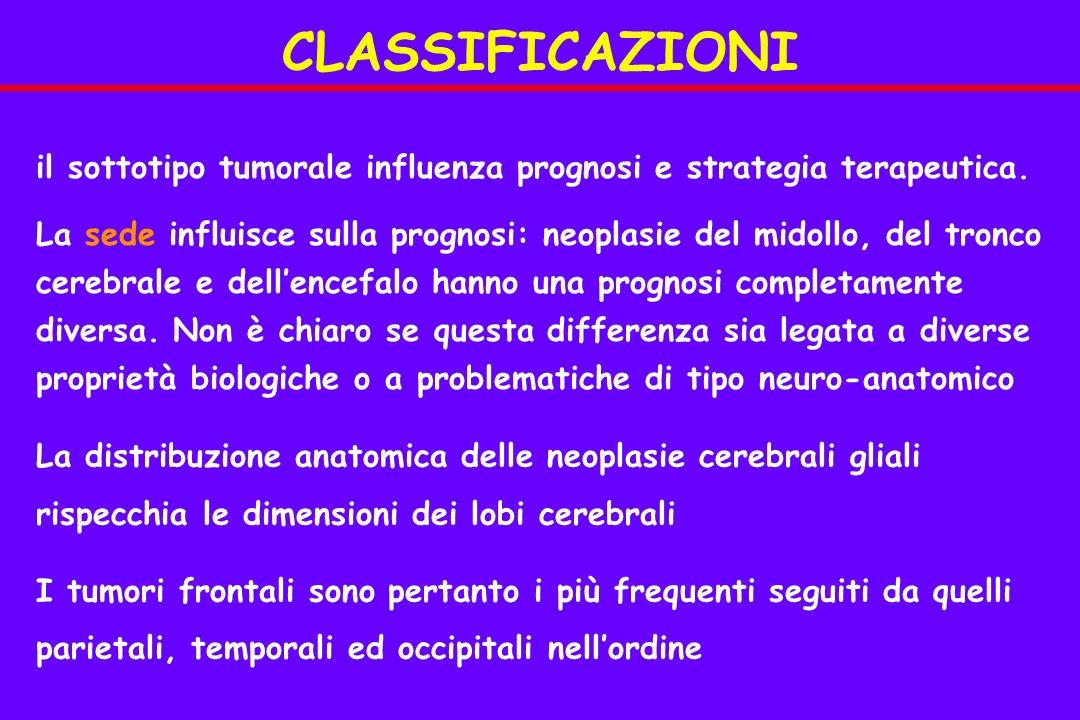 CLASSIFICAZIONI il sottotipo tumorale influenza prognosi e strategia terapeutica.