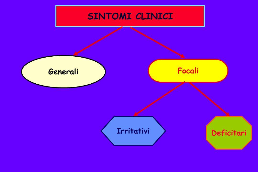 SINTOMI CLINICI Generali Focali Irritativi Deficitari