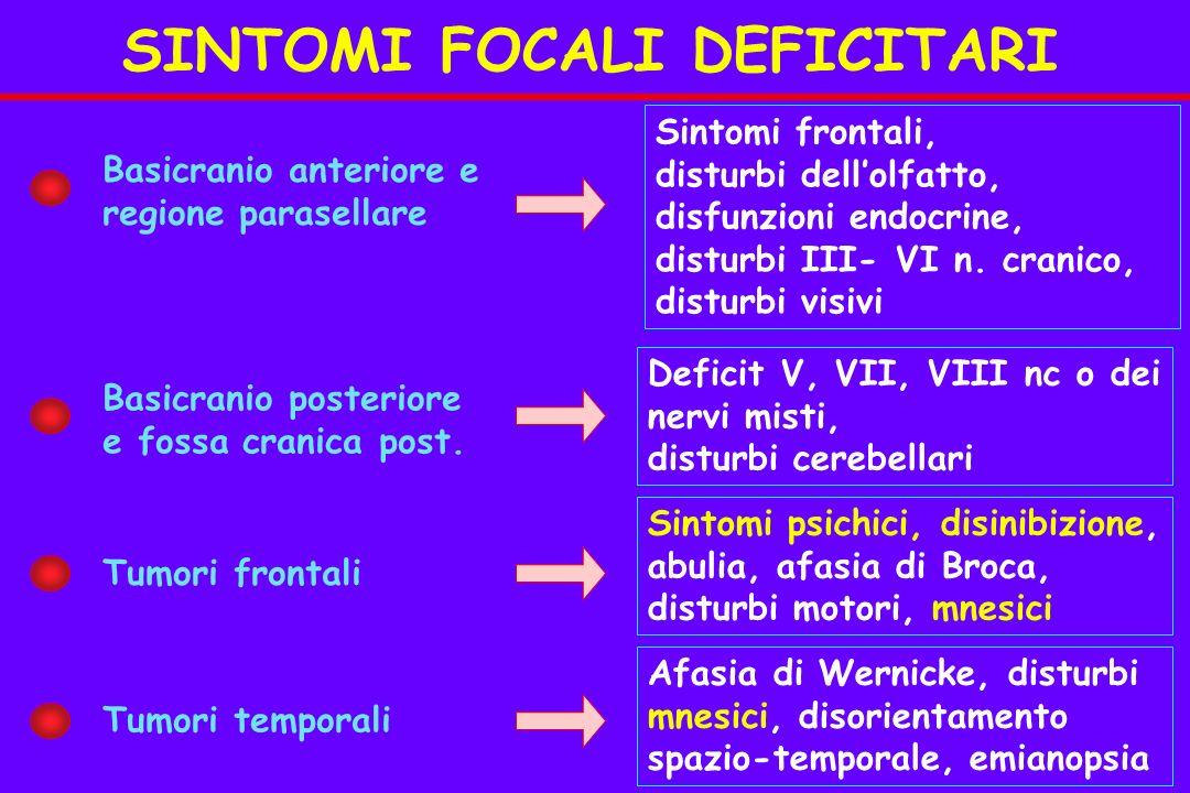 SINTOMI FOCALI DEFICITARI Basicranio anteriore e regione parasellare Basicranio posteriore e fossa cranica post.