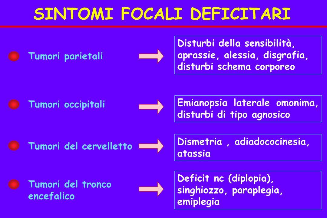Tumori parietali Tumori occipitali Tumori del cervelletto Tumori del tronco encefalico Disturbi della sensibilità, aprassie, alessia, disgrafia, disturbi schema corporeo Emianopsia laterale omonima, disturbi di tipo agnosico Dismetria, adiadococinesia, atassia Deficit nc (diplopia), singhiozzo, paraplegia, emiplegia SINTOMI FOCALI DEFICITARI