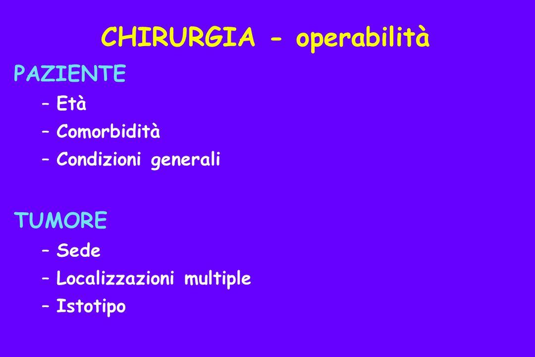 PAZIENTE –Età –Comorbidità –Condizioni generali TUMORE –Sede –Localizzazioni multiple –Istotipo CHIRURGIA - operabilità