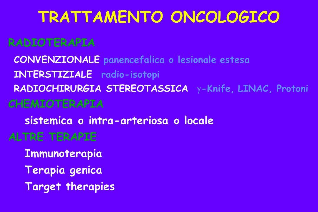 RADIOTERAPIA CONVENZIONALE panencefalica o lesionale estesa INTERSTIZIALE radio-isotopi RADIOCHIRURGIA STEREOTASSICA -Knife, LINAC, Protoni CHEMIOTERAPIA sistemica o intra-arteriosa o locale ALTRE TERAPIE Immunoterapia Terapia genica Target therapies TRATTAMENTO ONCOLOGICO