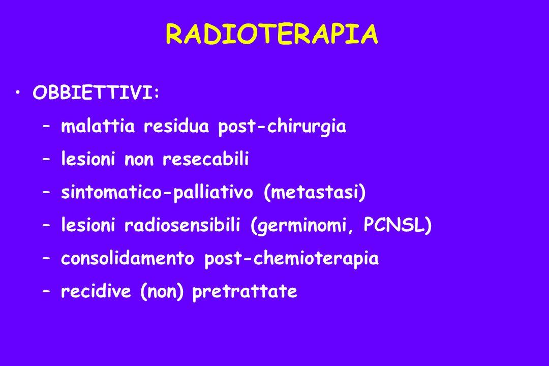 RADIOTERAPIA OBBIETTIVI: –malattia residua post-chirurgia –lesioni non resecabili –sintomatico-palliativo (metastasi) –lesioni radiosensibili (germinomi, PCNSL) –consolidamento post-chemioterapia –recidive (non) pretrattate