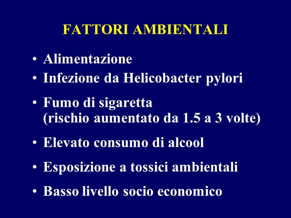 FATTORI AMBIENTALI Alimentazione Infezione da Helicobacter pylori Fumo di sigaretta (rischio aumentato da 1.5 a 3 volte) Elevato consumo di alcool Esp