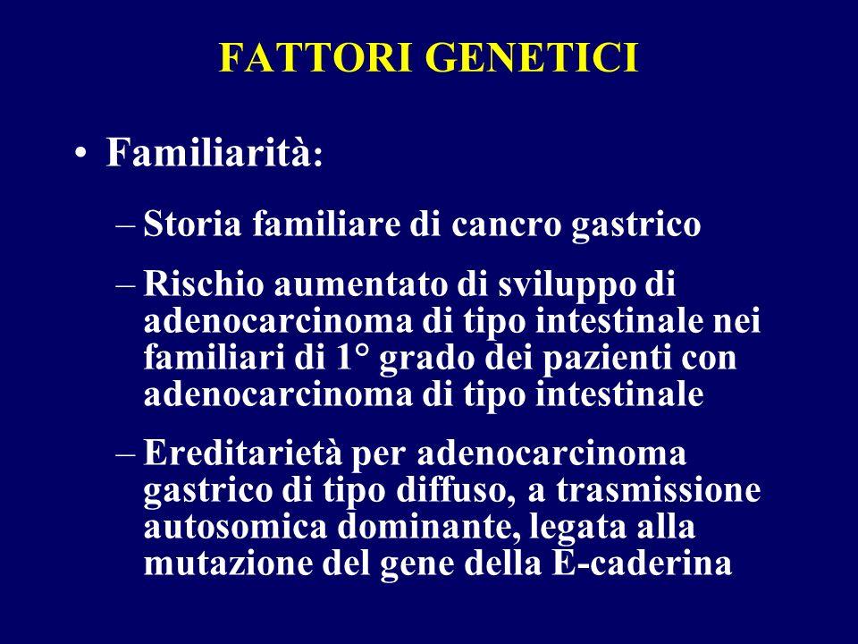 FATTORI GENETICI Familiarità : –Storia familiare di cancro gastrico –Rischio aumentato di sviluppo di adenocarcinoma di tipo intestinale nei familiari