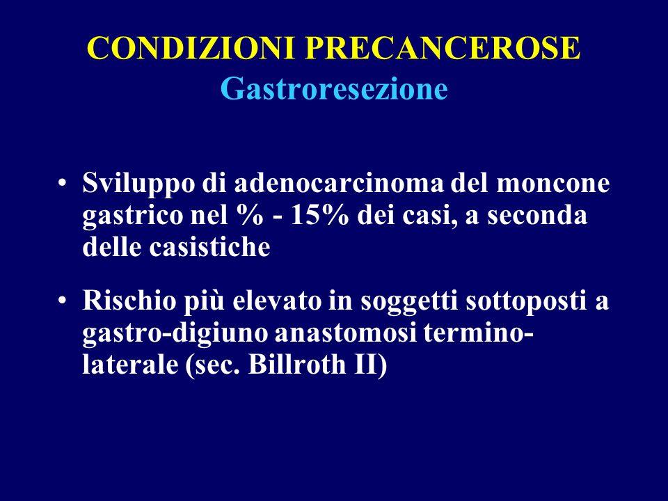 CONDIZIONI PRECANCEROSE Gastroresezione Sviluppo di adenocarcinoma del moncone gastrico nel % - 15% dei casi, a seconda delle casistiche Rischio più e