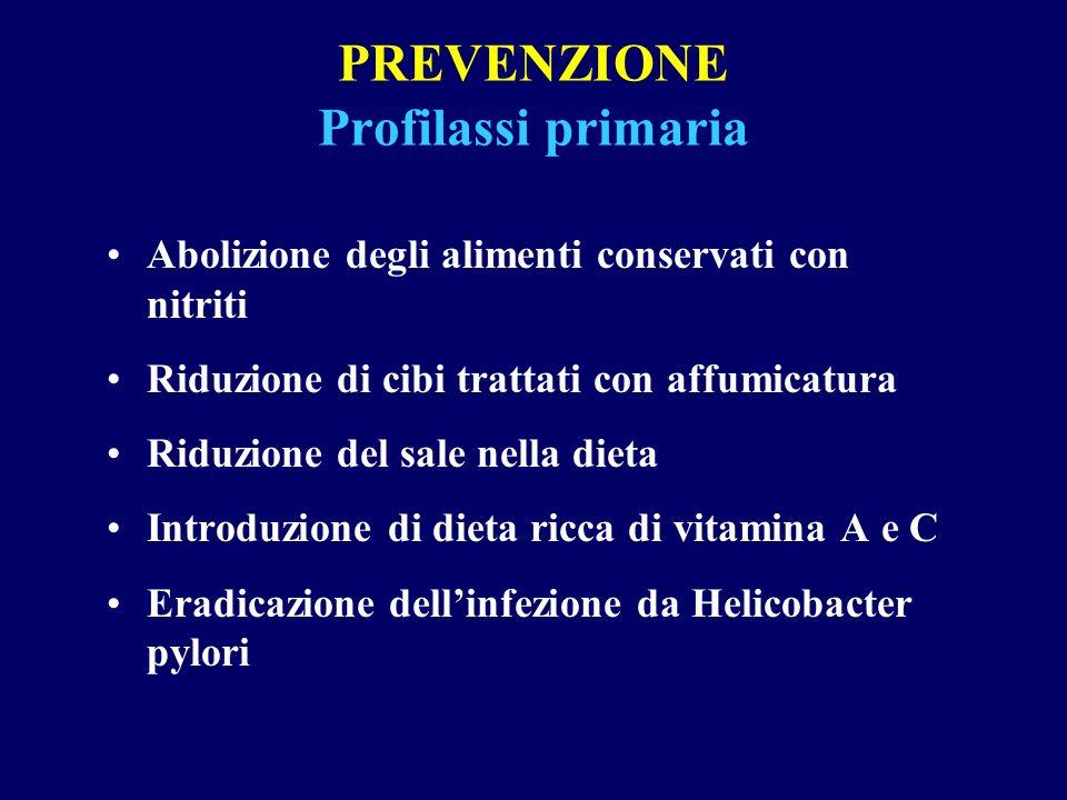 PREVENZIONE Profilassi primaria Abolizione degli alimenti conservati con nitriti Riduzione di cibi trattati con affumicatura Riduzione del sale nella